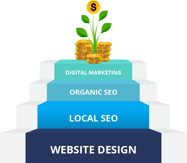 growing small business online